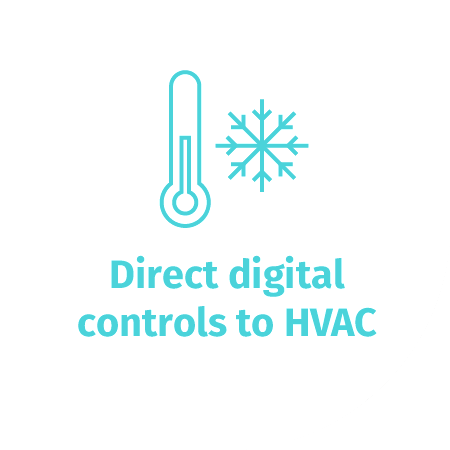 Direct digital controls to HVAC